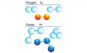 3-RR-0116-Oxygen-Ozone