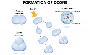 2-RR-0116-Formation-of-Ozone